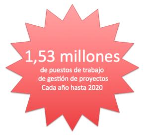 1.53 millones de puestos de trabajo como project manager