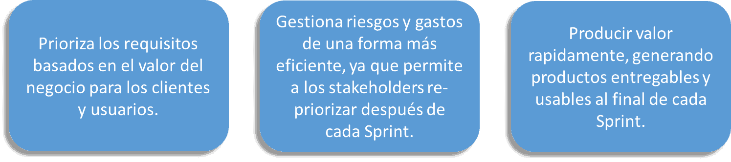 beneficios scrum valor