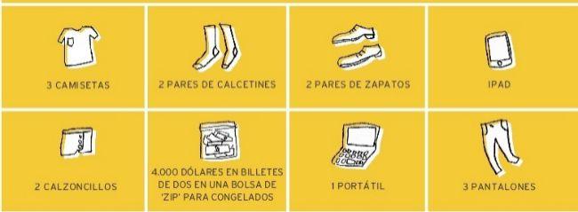 15-cosas