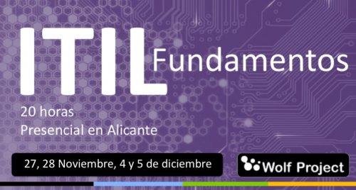 ITIL WPM